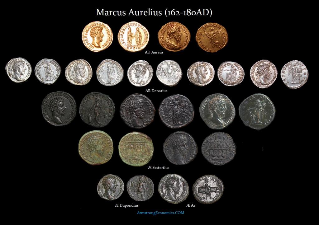MARCUS AURELIUS AUGUSTUS DENOMINATIONS-r