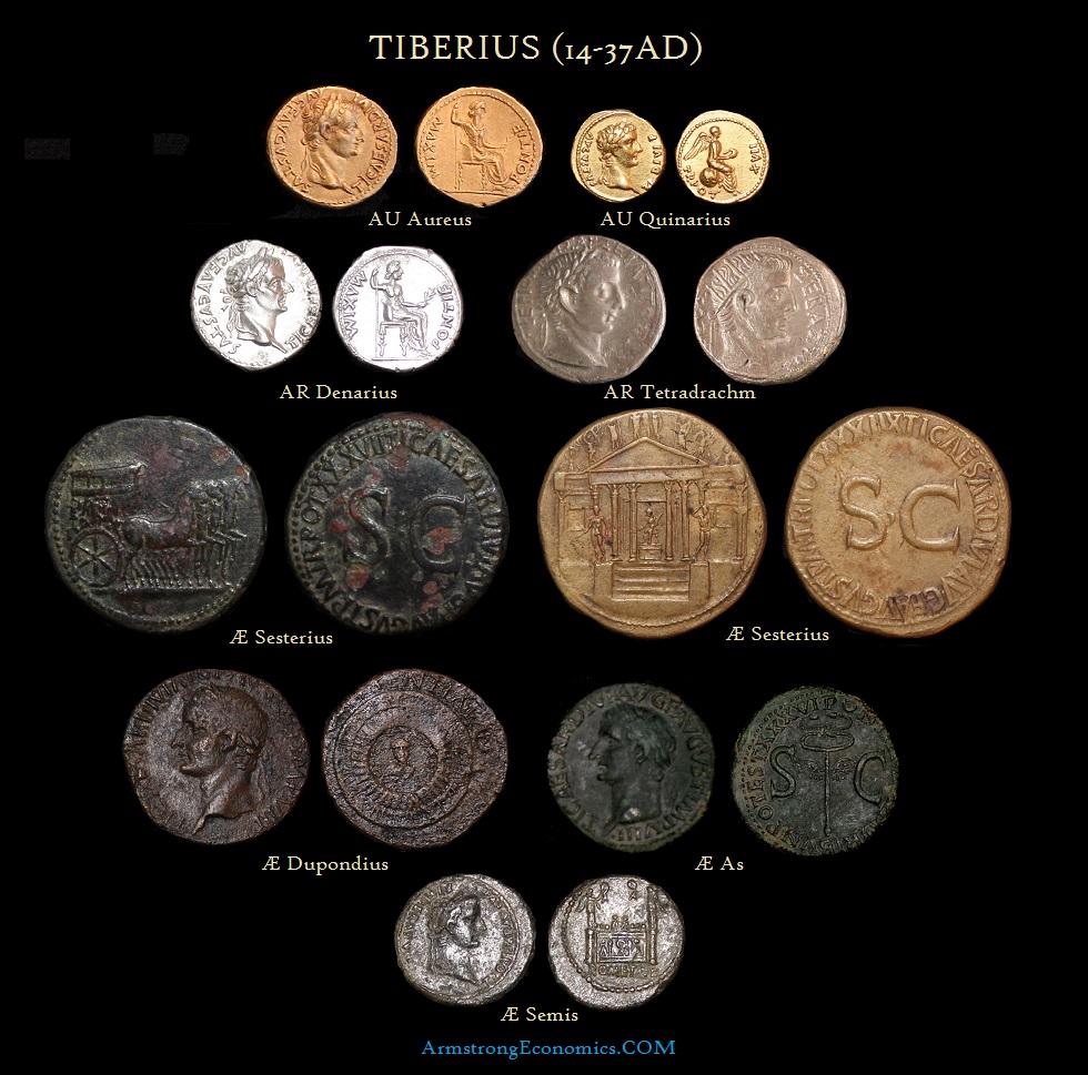 Tiberius Aureus Quinarius Tetradrachm Sesterius Dupondius As Semis