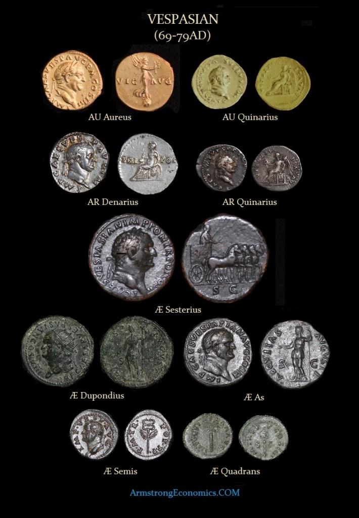 Vespasian Aureus Quinarius Denarius Sesterius Dupondius As