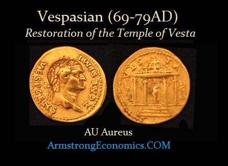 Vespasian Aureus Temple of Vesta