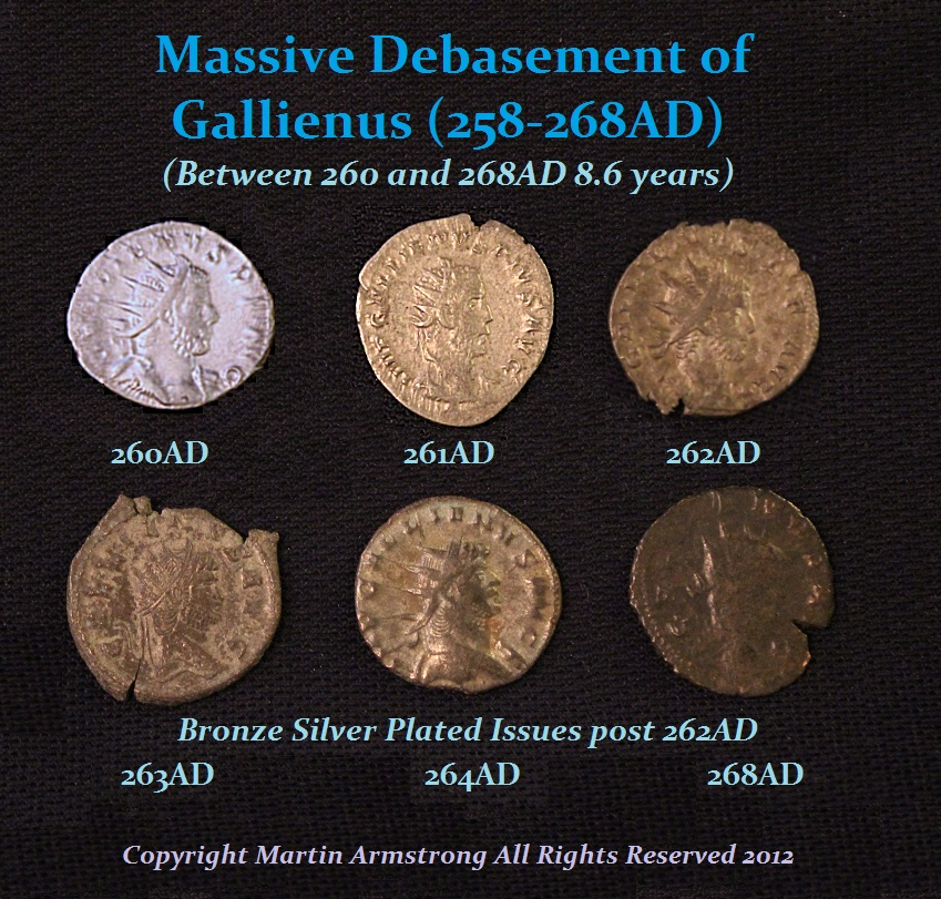 Debasement-Gallienus