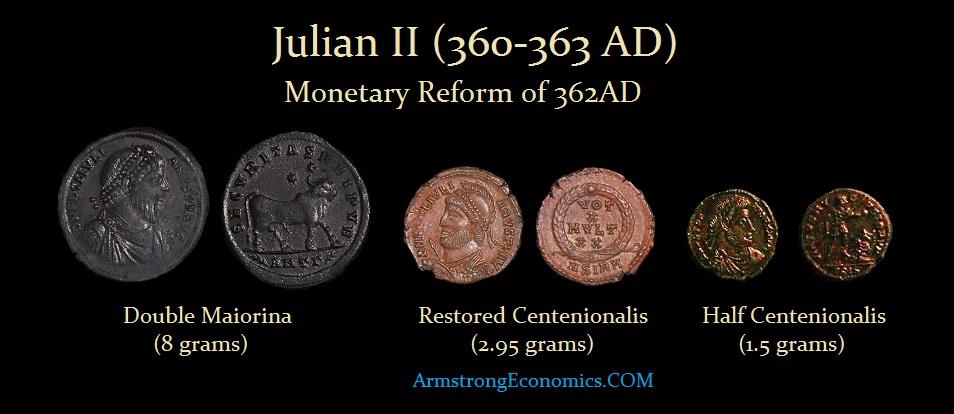 Julian-Reform AE Bronze Double Maiorina Centenionalis and half Centenionalis - R