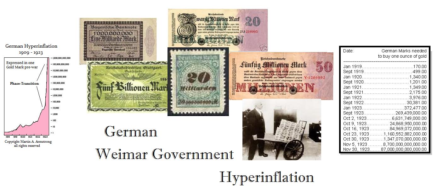 GermanHyperInflation
