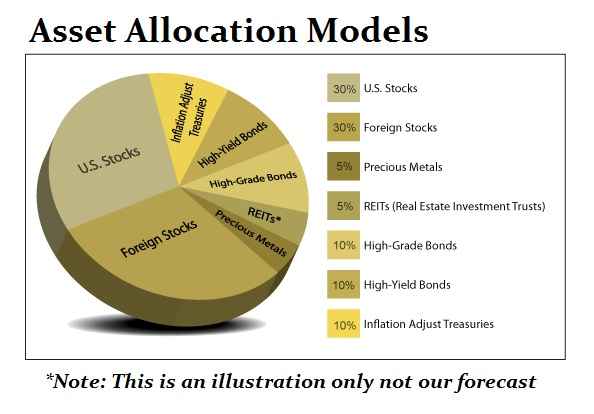 the becker time allocation model The study of time allocation stems from becker's household production model (becker 1965) the individual maximizes utility subject to a time constraint and a.