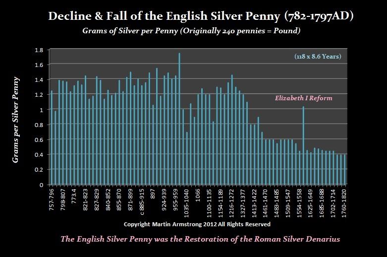 Silver-Penny
