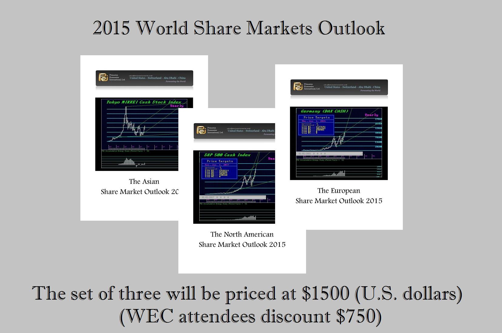 2015 World Share Market Set