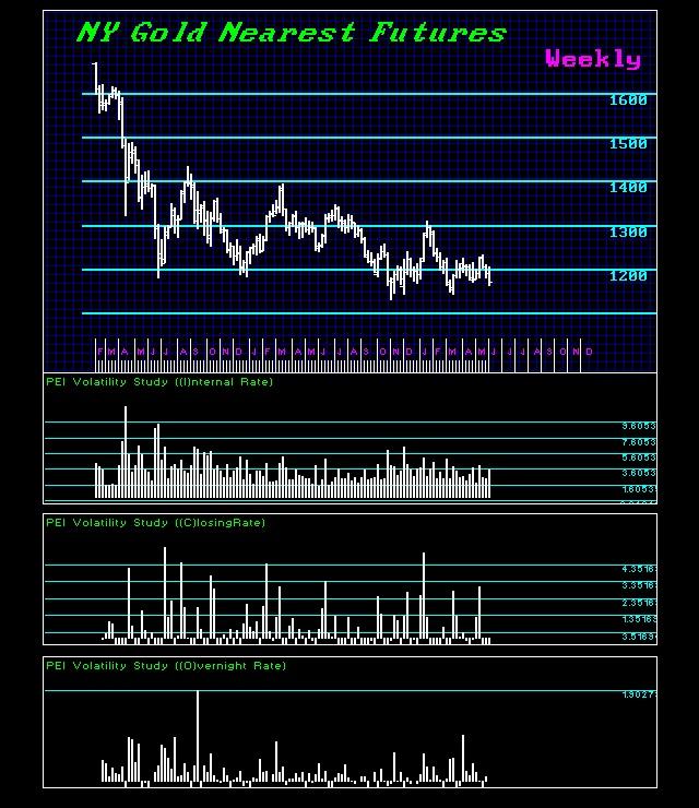 Volatility-Array
