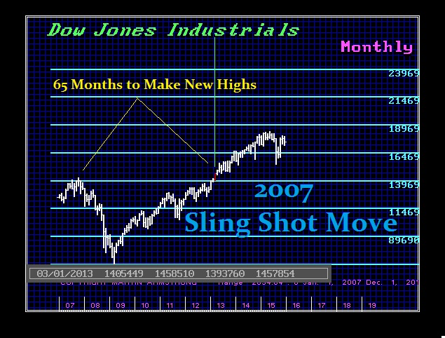 2007 Sling Shot