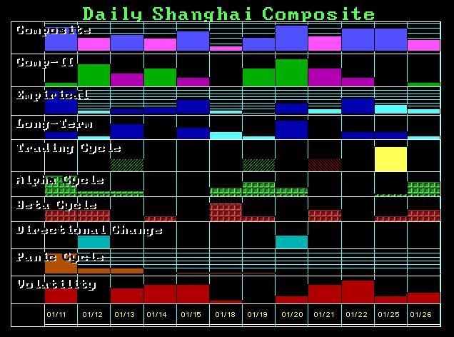 SHANGHAI-D FOR 1-10-2016