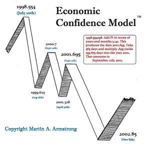 ECM-1998-2002 - r