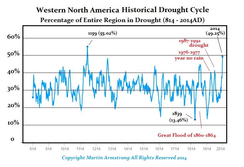 Calif-Drought