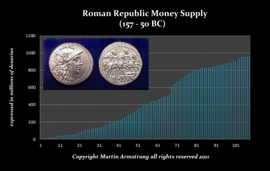MoneySuppy-157-50BC