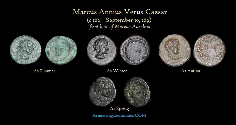 ANNIUS VERUS quadrans as summer autumn winter spring -R
