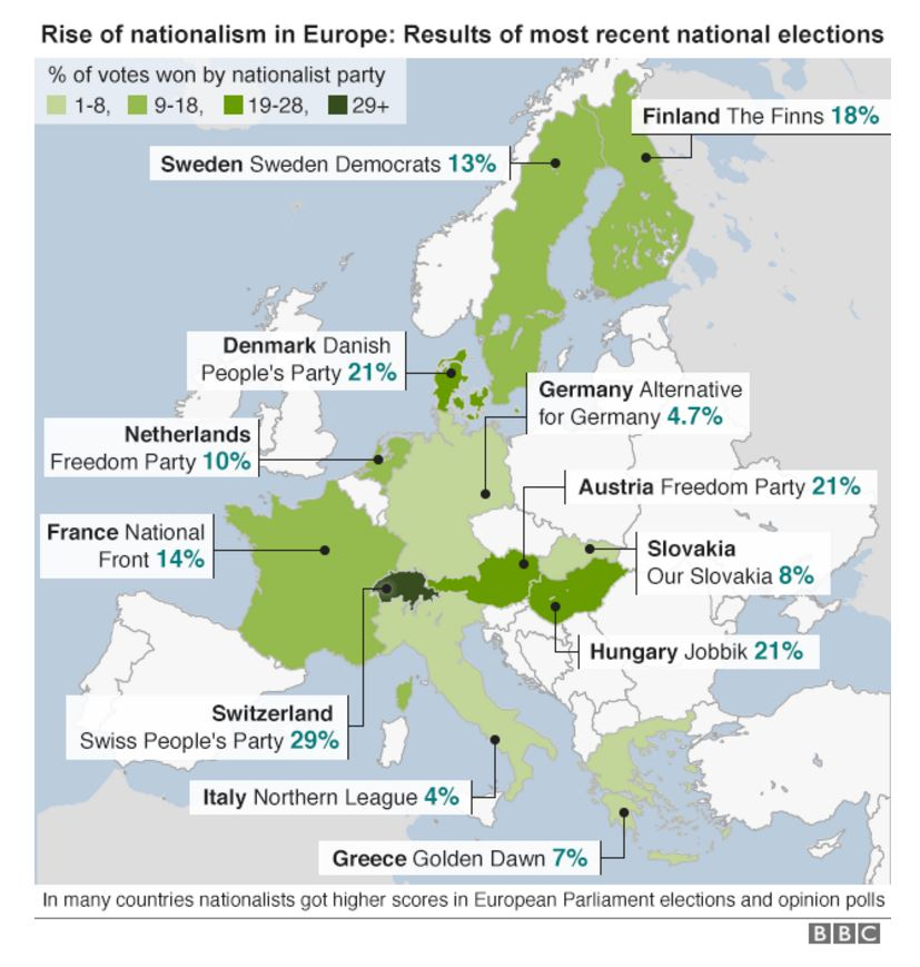 EU Third Party Movement - BBC