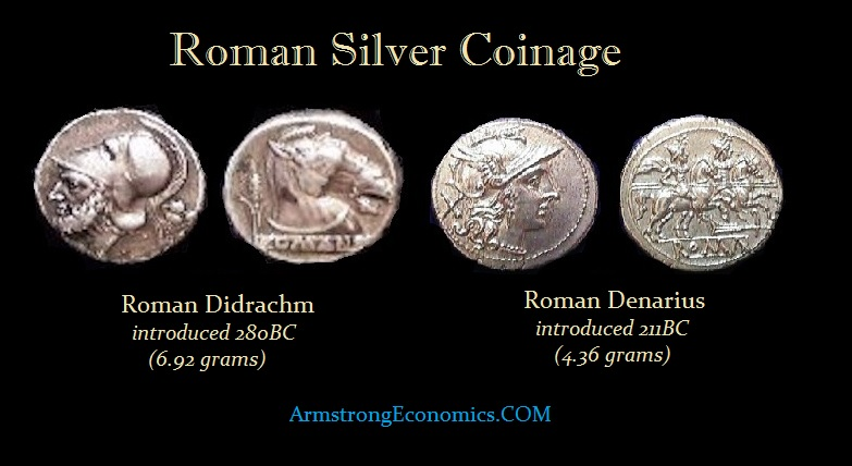 Roman Silver Coinage Introduced 280BC first denarius 211BC