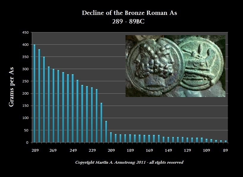 RomanAS-Decline289-90