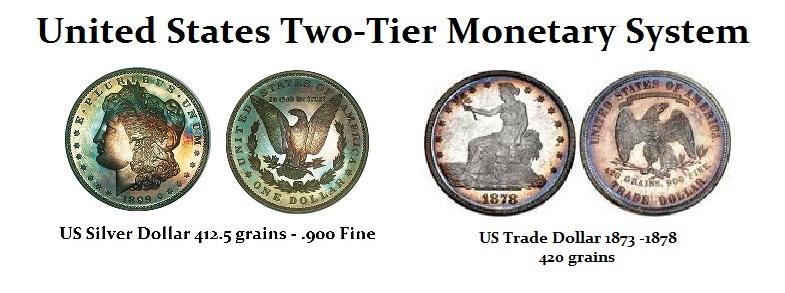 US-Two-Tier-MonetarySystem
