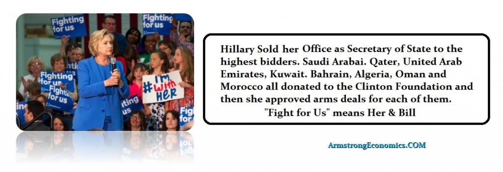 Hillary Selling America-r