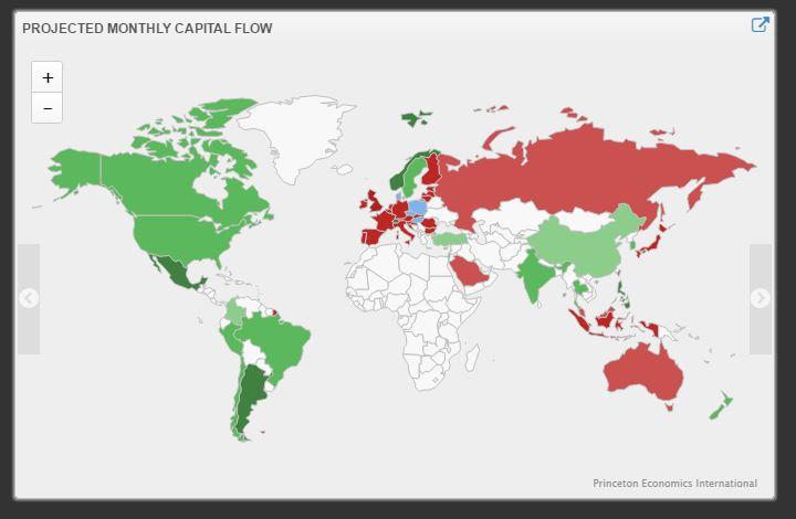Capital Flow Chart July 2016