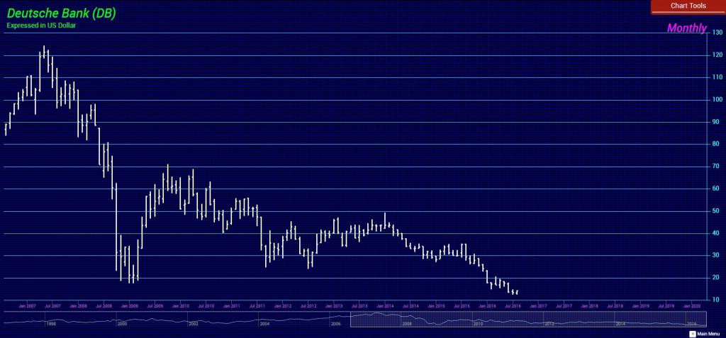 Deutsche Bank -M 8-16-2016