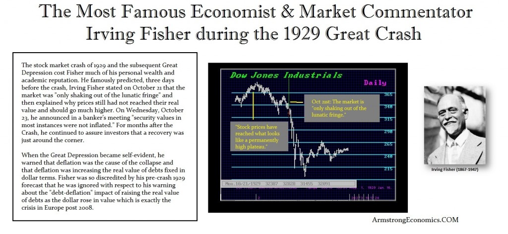 Irving Fisher Comments 1929