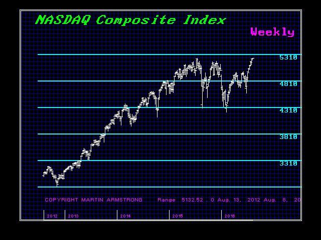 NASDAQ-W 8-13-2016