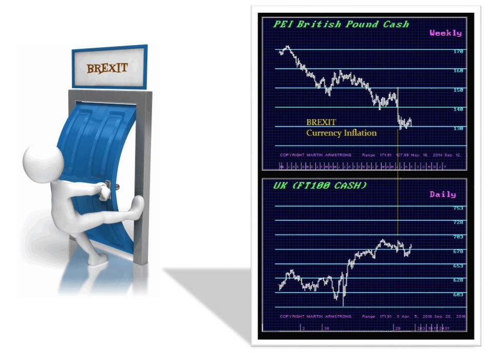 brexit-currency-inflation-1