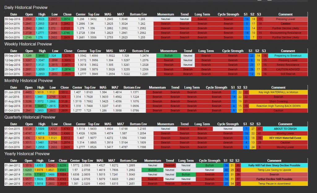 gbp-market-watch-10-6-2016