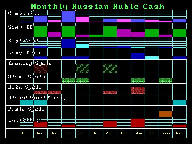 rubles-m-for-10-13-2016