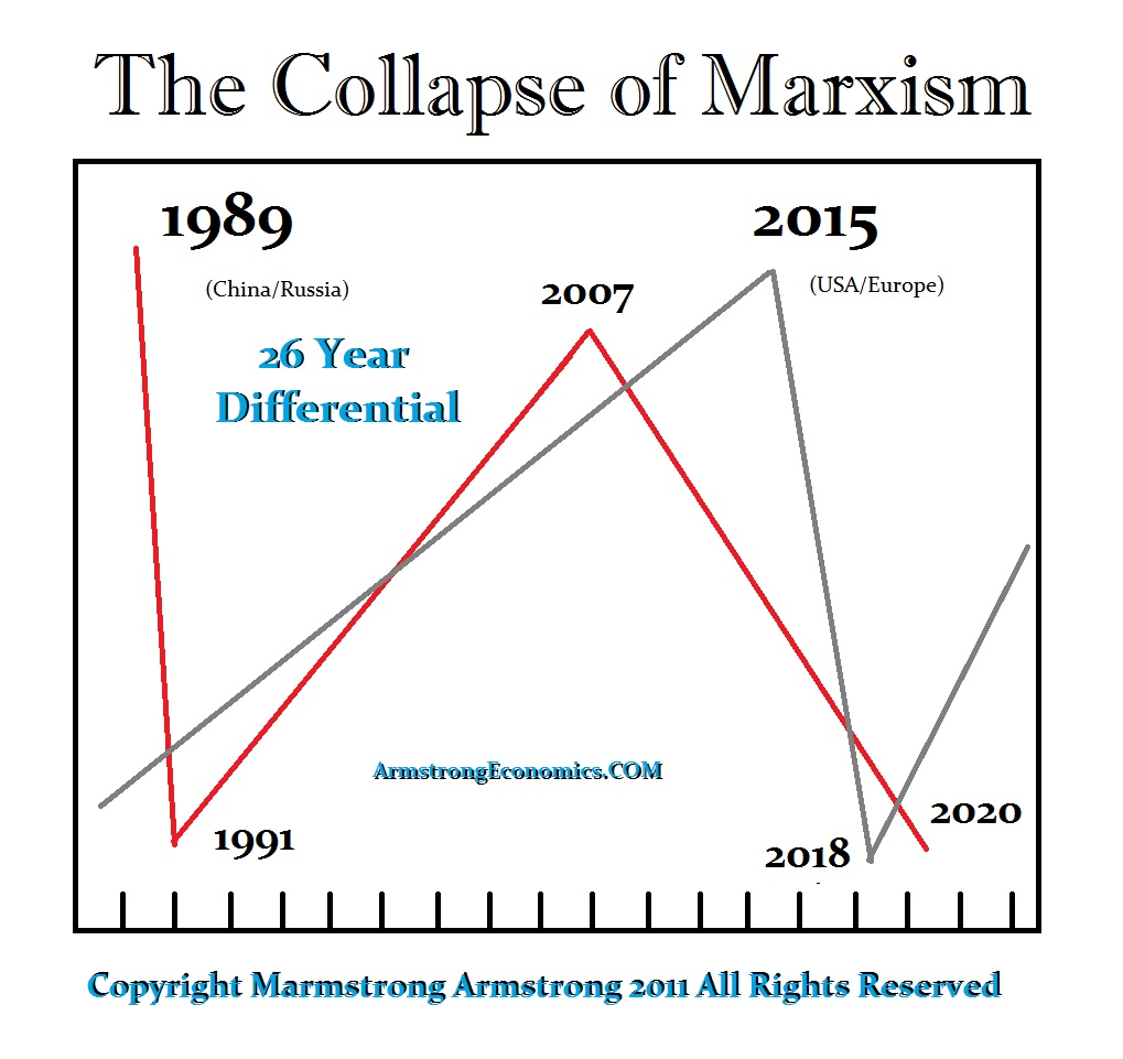 collapse-socialism