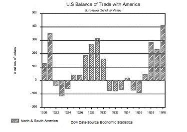 348-b-us-bal-trade-us