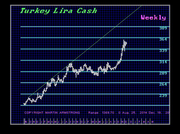 turkish-lira-12-30-2016