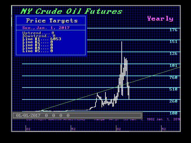 crude-y-1-1-2017