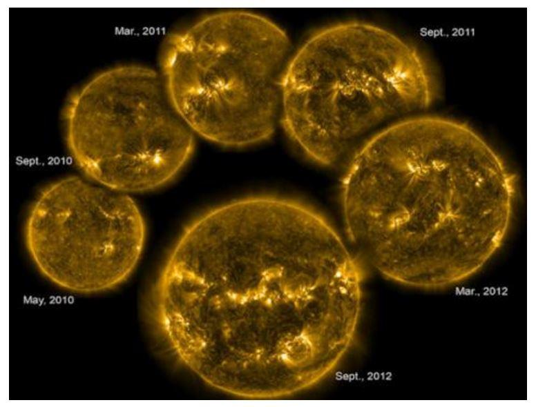 Solar Activity 2012