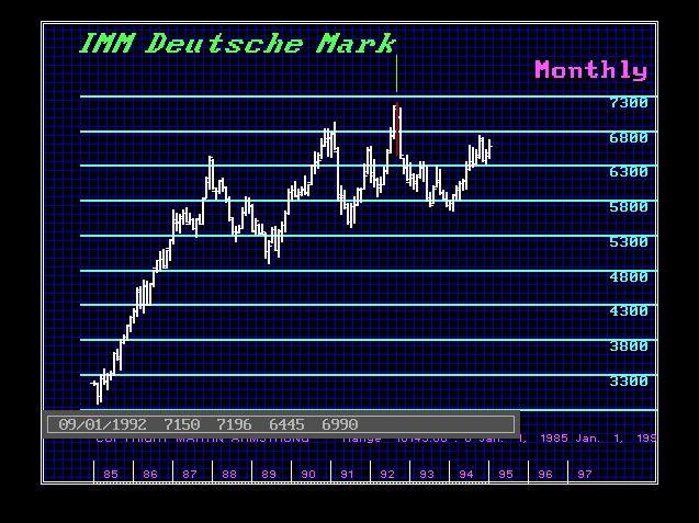 Deutsche Mark Sept 1992-M