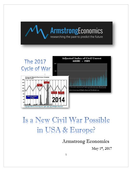 2017 Cycle of War