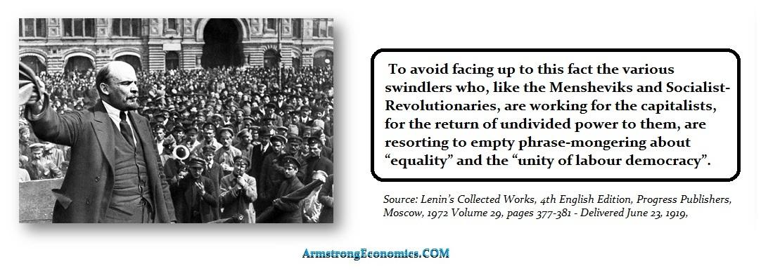 Lenin 1919 Equality investing español, noticias financieras